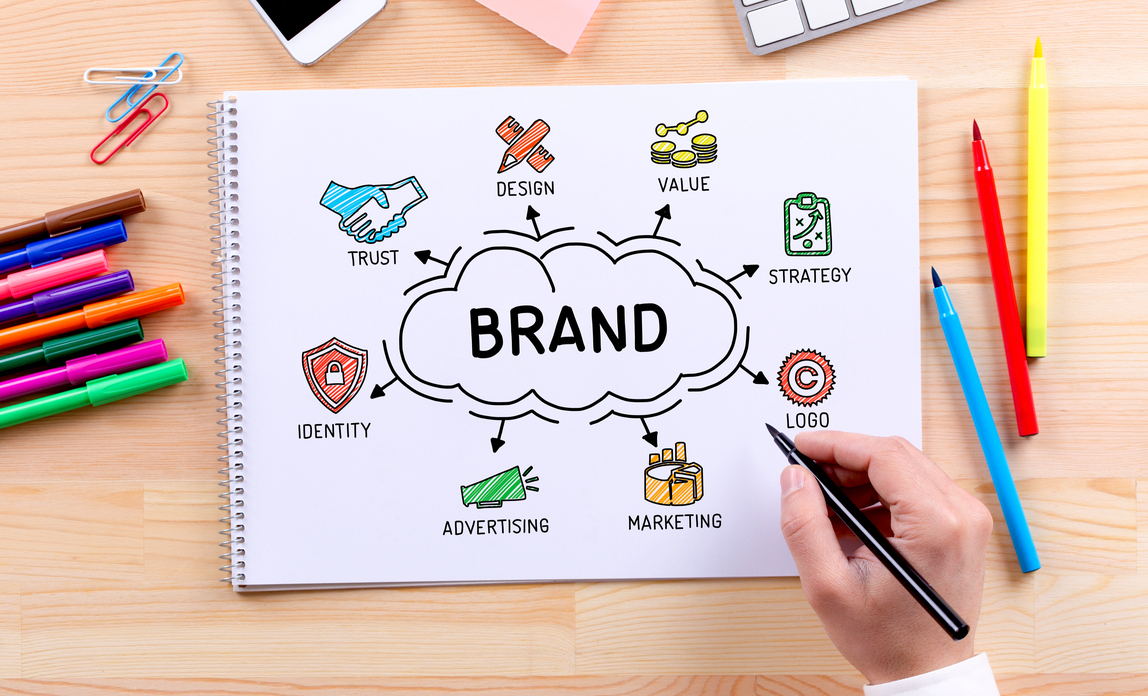 Discovering the Greatest Branding Firms for Enhanced Model Visibility