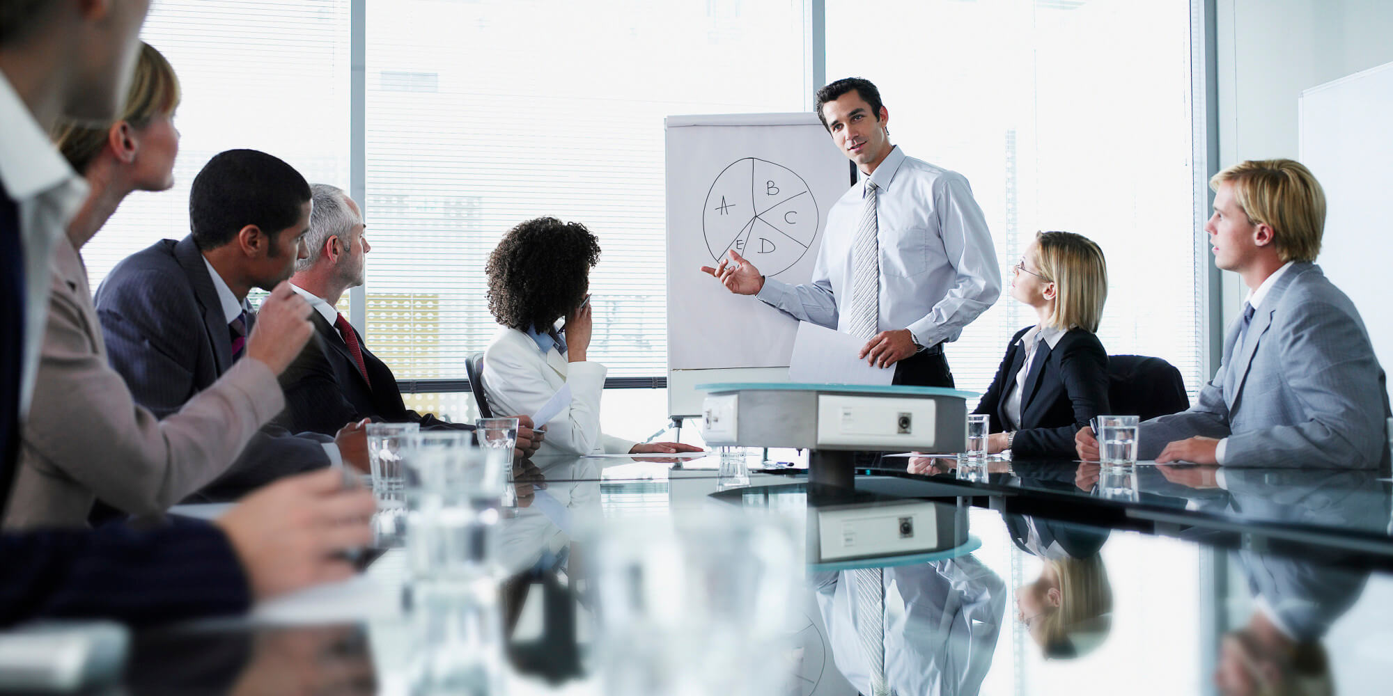 Features of Rigorous Sales Training Programs