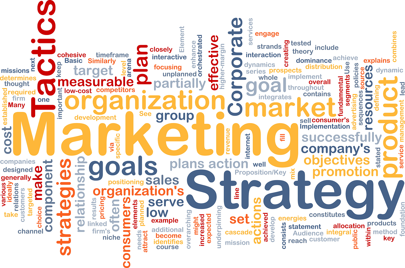 Technosigns Presents You The Skill to Optimize Your Native Advertising Marketing campaign