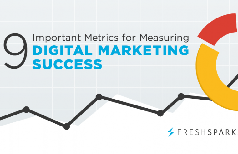 Tips on how to measure your social media marketing growth